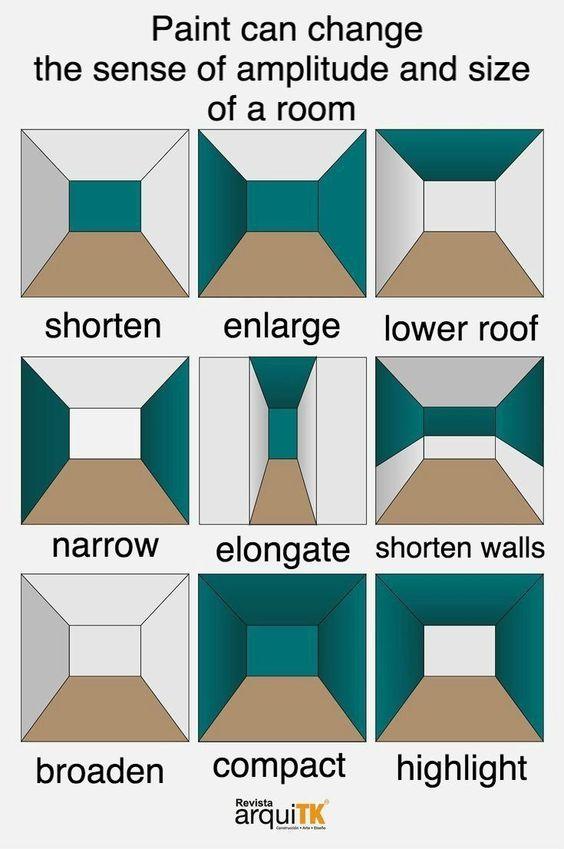 цвет стен меняет комнату